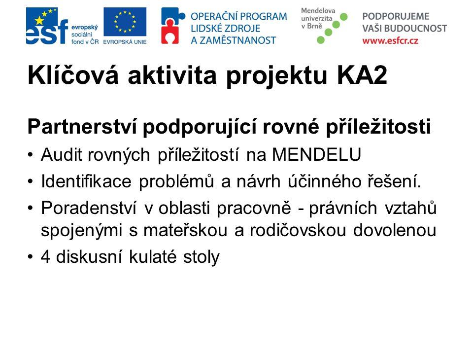Klíčová aktivita projektu KA2 Partnerství podporující rovné příležitosti Audit rovných příležitostí na MENDELU Identifikace problémů a návrh účinného řešení.