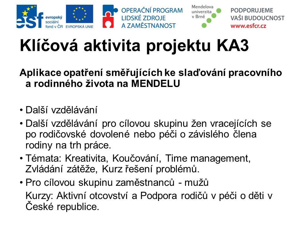 Klíčová aktivita projektu KA3 Aplikace opatření směřujících ke slaďování pracovního a rodinného života na MENDELU Další vzdělávání Další vzdělávání pr