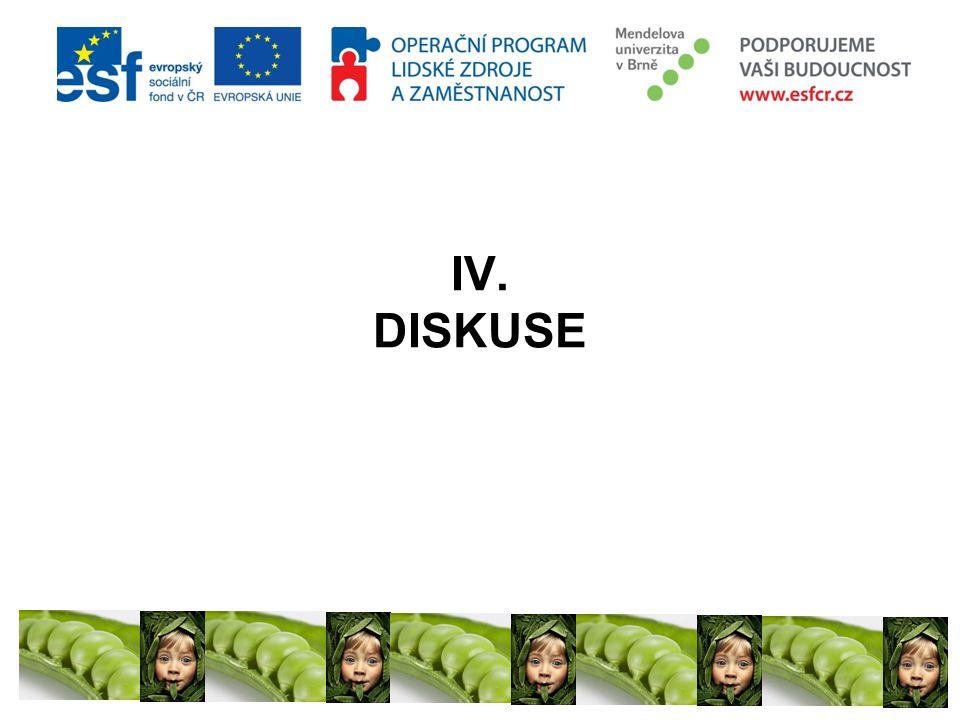 IV. DISKUSE