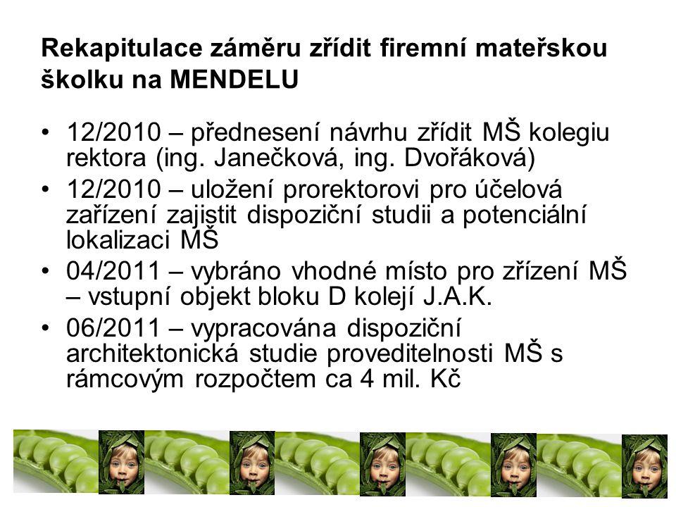 Rekapitulace záměru zřídit firemní mateřskou školku na MENDELU 12/2010 – přednesení návrhu zřídit MŠ kolegiu rektora (ing.