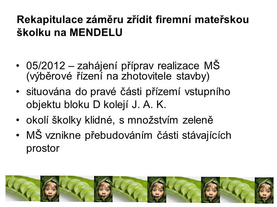 Rekapitulace záměru zřídit firemní mateřskou školku na MENDELU 05/2012 – zahájení příprav realizace MŠ (výběrové řízení na zhotovitele stavby) situová