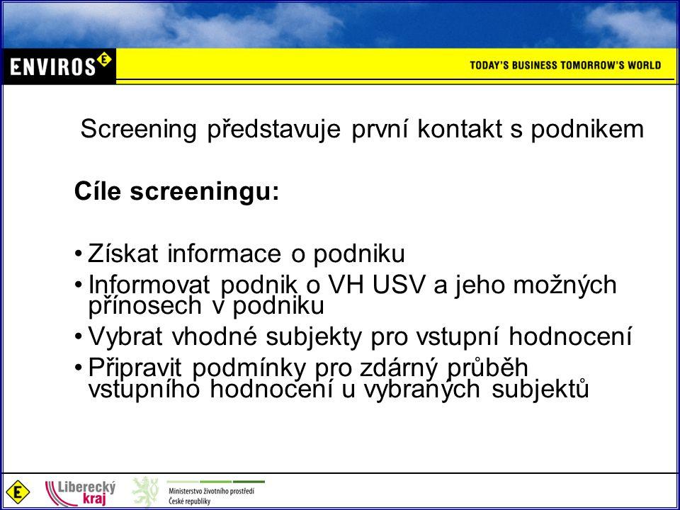 Screening představuje první kontakt s podnikem Cíle screeningu: Získat informace o podniku Informovat podnik o VH USV a jeho možných přínosech v podni