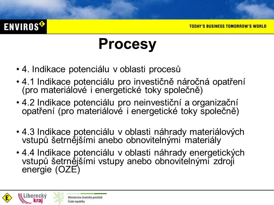 Procesy 4. Indikace potenciálu v oblasti procesů 4.1 Indikace potenciálu pro investičně náročná opatření (pro materiálové i energetické toky společně)