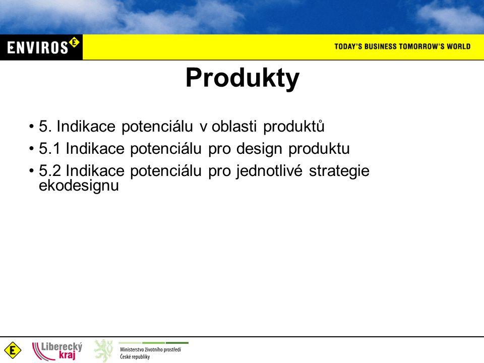 Produkty 5. Indikace potenciálu v oblasti produktů 5.1 Indikace potenciálu pro design produktu 5.2 Indikace potenciálu pro jednotlivé strategie ekodes