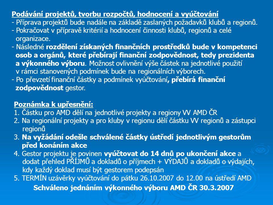 Podávání projektů, tvorbu rozpočtů, hodnocení a vyúčtování - Příprava projektů bude nadále na základě zaslaných požadavků klubů a regionů.