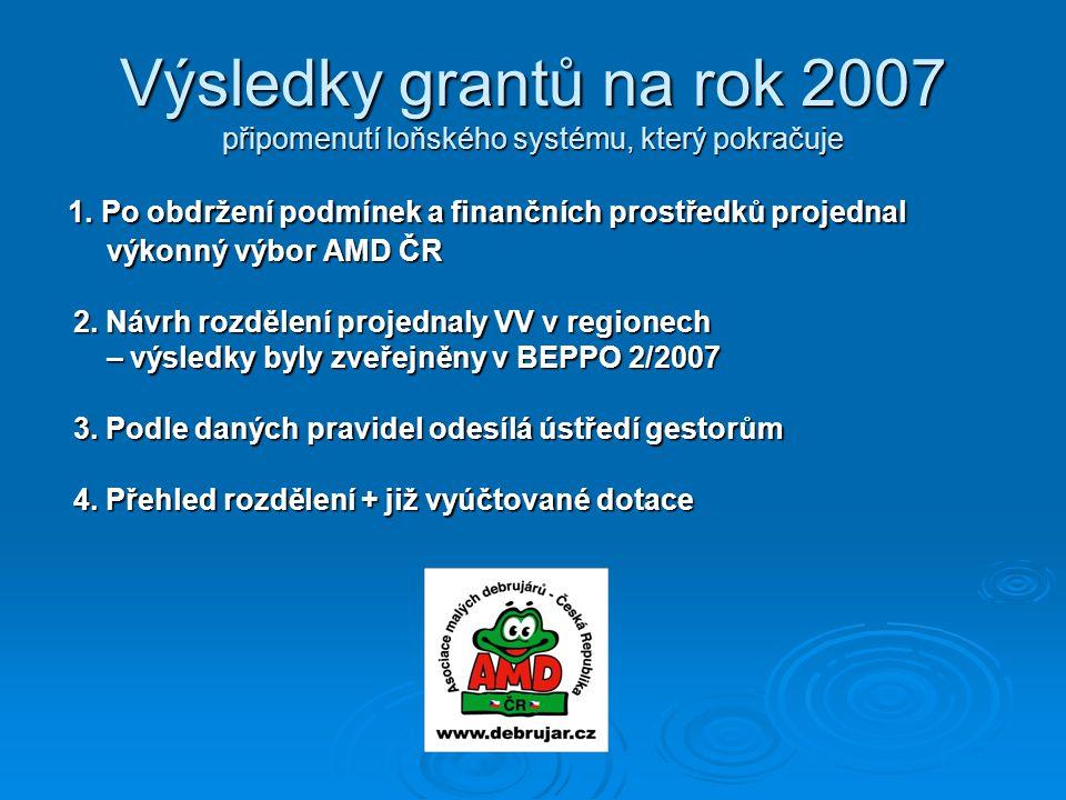 Výsledky grantů na rok 2007 připomenutí loňského systému, který pokračuje 1.