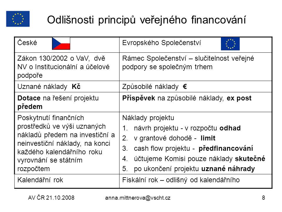 AV ČR 21.10.2008anna.mittnerova@vscht.cz9 Běh projektu Co je naše starost a zodpovědnost.