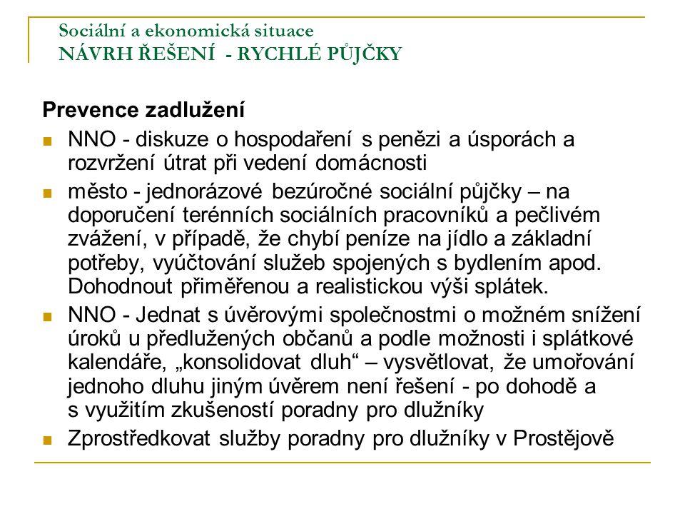 Sociální a ekonomická situace NÁVRH ŘEŠENÍ - RYCHLÉ PŮJČKY Prevence zadlužení NNO - diskuze o hospodaření s penězi a úsporách a rozvržení útrat při ve