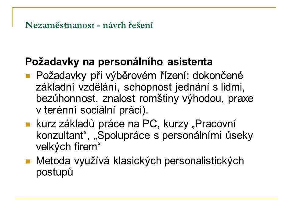 Nezaměstnanost - návrh řešení Požadavky na personálního asistenta Požadavky při výběrovém řízení: dokončené základní vzdělání, schopnost jednání s lid