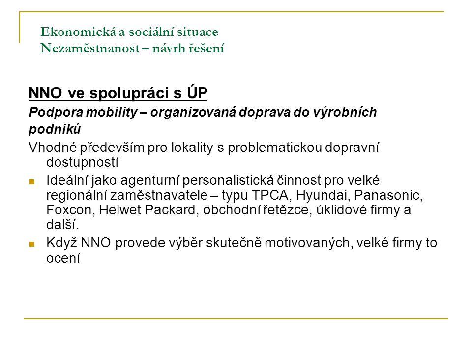 Ekonomická a sociální situace Nezaměstnanost – návrh řešení NNO ve spolupráci s ÚP Podpora mobility – organizovaná doprava do výrobních podniků Vhodné