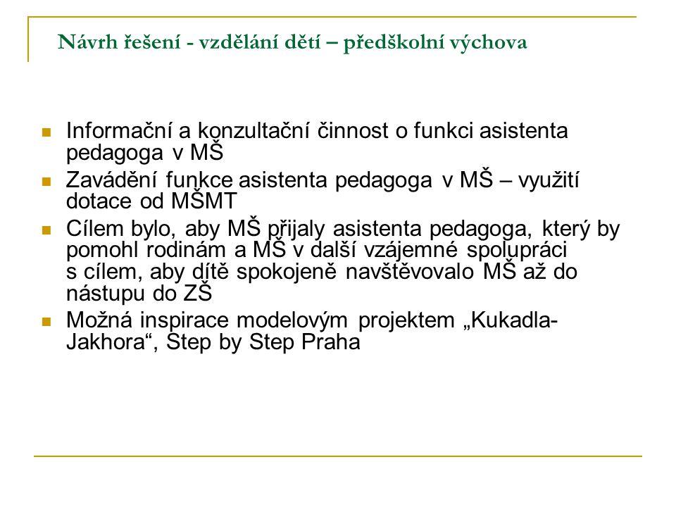 Návrh řešení - vzdělání dětí – předškolní výchova Informační a konzultační činnost o funkci asistenta pedagoga v MŠ Zavádění funkce asistenta pedagoga