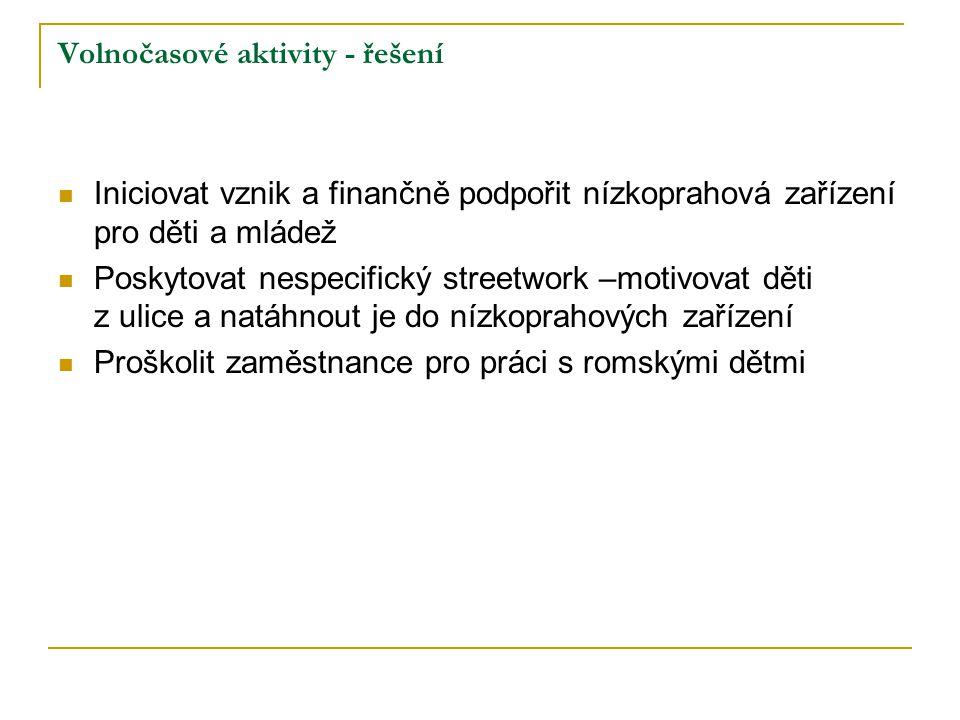 Volnočasové aktivity - řešení Iniciovat vznik a finančně podpořit nízkoprahová zařízení pro děti a mládež Poskytovat nespecifický streetwork –motivova