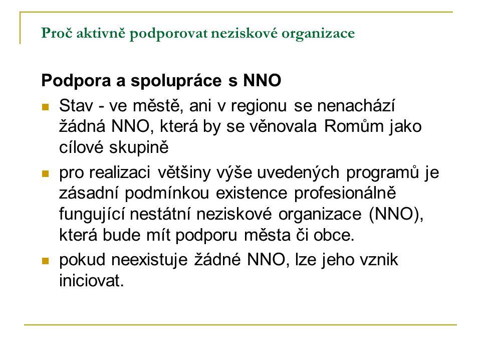 Proč aktivně podporovat neziskové organizace Podpora a spolupráce s NNO Stav - ve městě, ani v regionu se nenachází žádná NNO, která by se věnovala Ro