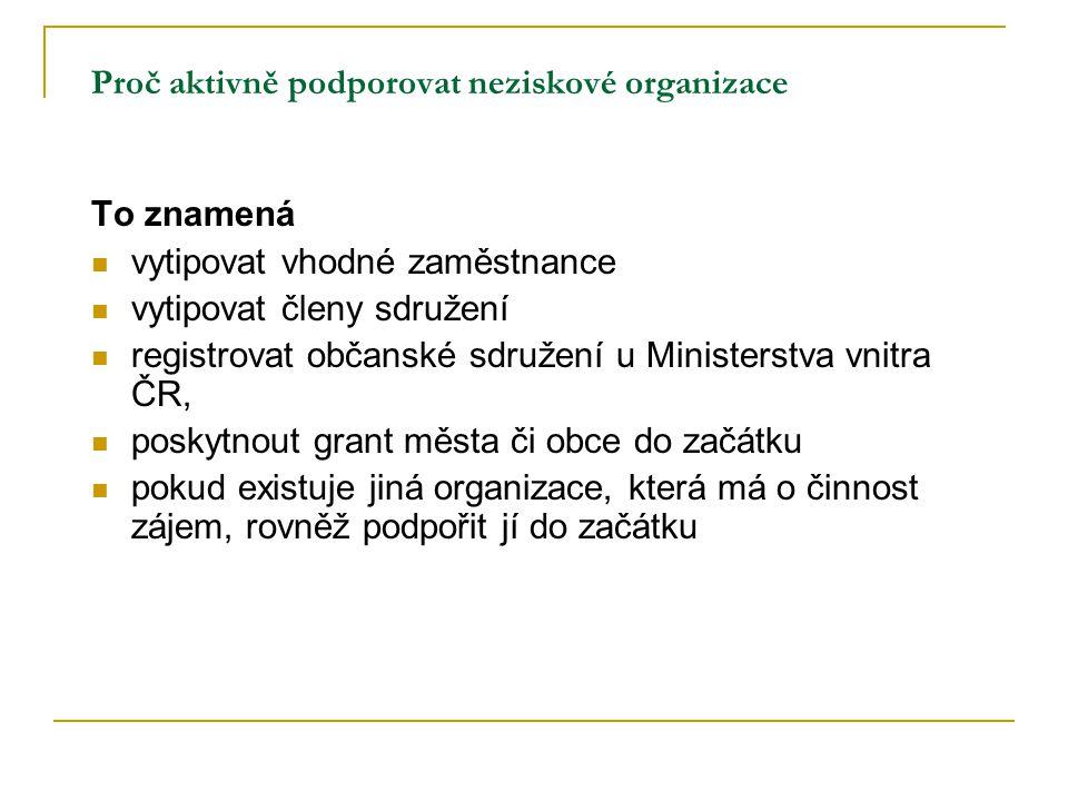 Proč aktivně podporovat neziskové organizace To znamená vytipovat vhodné zaměstnance vytipovat členy sdružení registrovat občanské sdružení u Minister