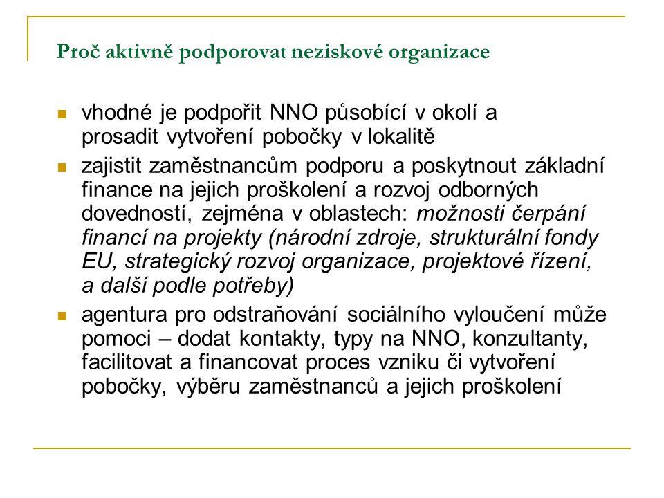 Proč aktivně podporovat neziskové organizace vhodné je podpořit NNO působící v okolí a prosadit vytvoření pobočky v lokalitě zajistit zaměstnancům pod
