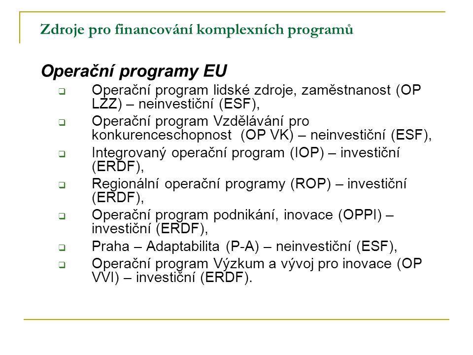 Zdroje pro financování komplexních programů Operační programy EU  Operační program lidské zdroje, zaměstnanost (OP LZZ) – neinvestiční (ESF),  Opera