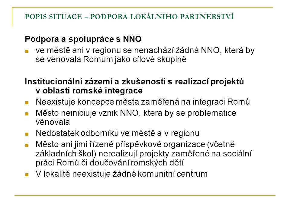 POPIS SITUACE – PODPORA LOKÁLNÍHO PARTNERSTVÍ Podpora a spolupráce s NNO ve městě ani v regionu se nenachází žádná NNO, která by se věnovala Romům jak