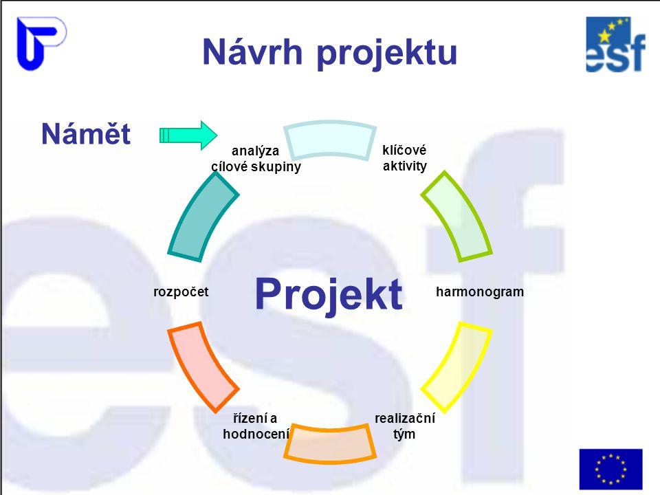 Návrh projektu Námět Projekt