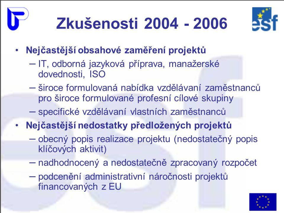 Zkušenosti 2004 - 2006 Nejčastější obsahové zaměření projektů – IT, odborná jazyková příprava, manažerské dovednosti, ISO – široce formulovaná nabídka vzdělávaní zaměstnanců pro široce formulované profesní cílové skupiny – specifické vzdělávaní vlastních zaměstnanců Nejčastější nedostatky předložených projektů – obecný popis realizace projektu (nedostatečný popis klíčových aktivit) – nadhodnocený a nedostatečně zpracovaný rozpočet – podcenění administrativní náročnosti projektů financovaných z EU
