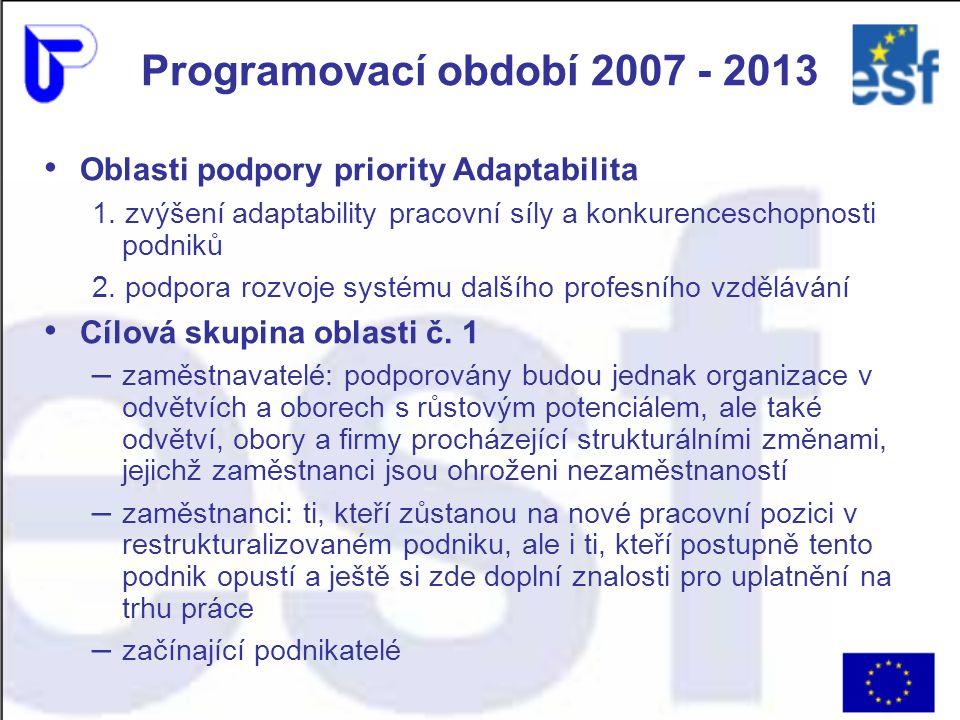Okruhy podporovaných činností: další profesní vzdělávání podporované zaměstnavateli (zejm.