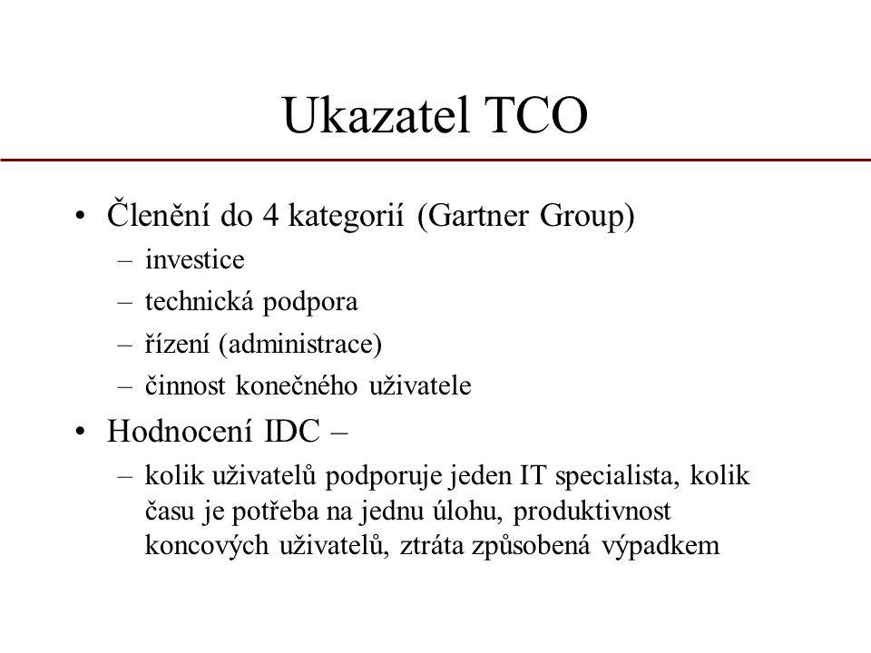 Ukazatel TCO Členění do 4 kategorií (Gartner Group) –investice –technická podpora –řízení (administrace) –činnost konečného uživatele Hodnocení IDC – –kolik uživatelů podporuje jeden IT specialista, kolik času je potřeba na jednu úlohu, produktivnost koncových uživatelů, ztráta způsobená výpadkem