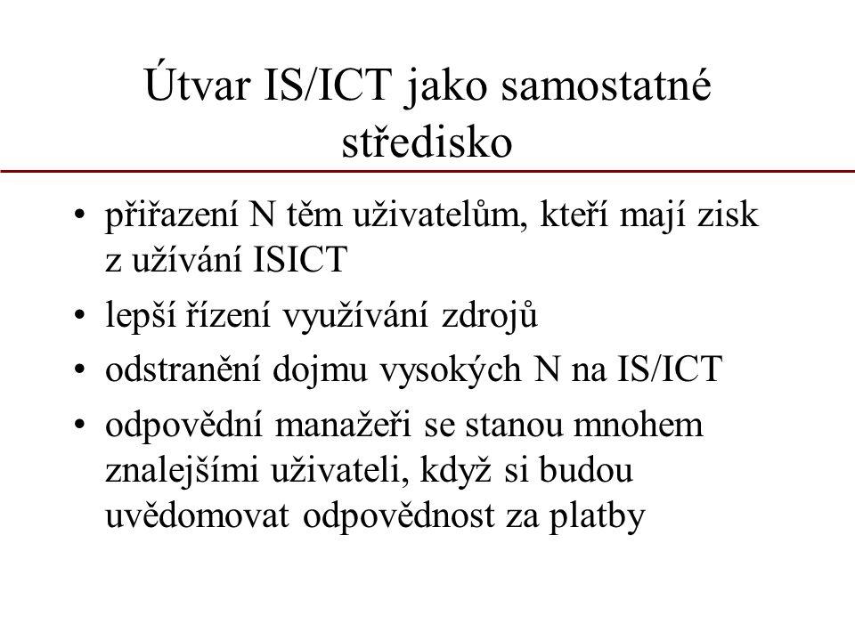 Útvar IS/ICT jako samostatné středisko přiřazení N těm uživatelům, kteří mají zisk z užívání ISICT lepší řízení využívání zdrojů odstranění dojmu vyso