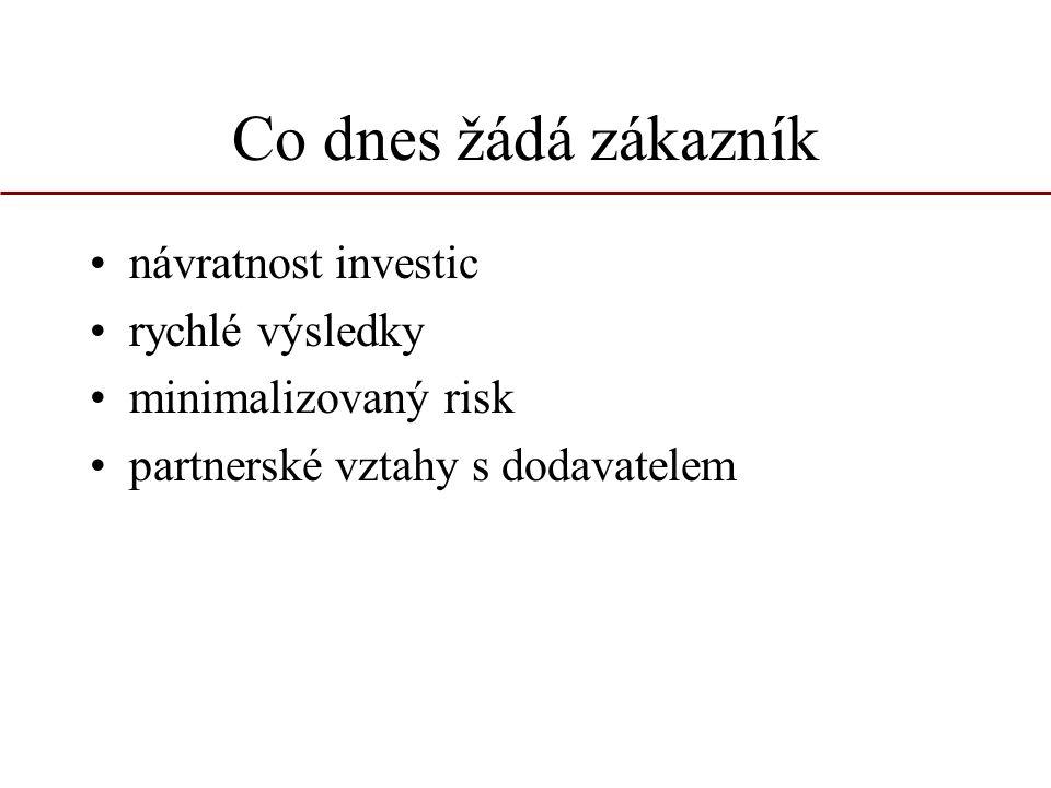 Co dnes žádá zákazník návratnost investic rychlé výsledky minimalizovaný risk partnerské vztahy s dodavatelem