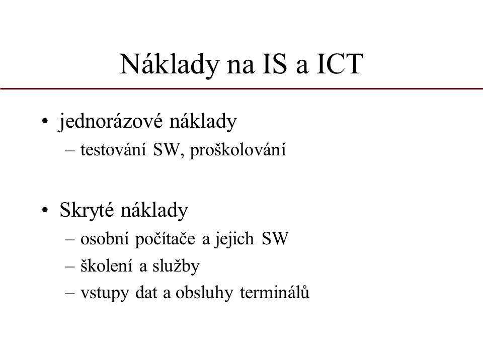 Náklady na IS a ICT jednorázové náklady –testování SW, proškolování Skryté náklady –osobní počítače a jejich SW –školení a služby –vstupy dat a obsluh