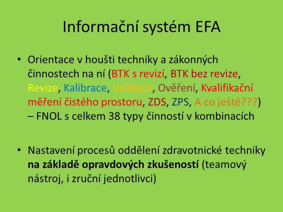 Informační systém EFA Orientace v houšti techniky a zákonných činnostech na ní (BTK s revizí, BTK bez revize, Revize, Kalibrace, Validace, Ověření, Kv