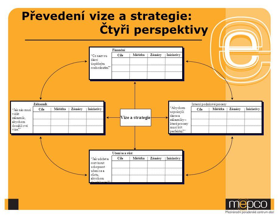 Vytvoření strategické mapy