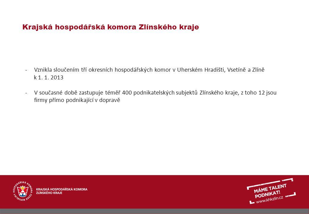 Krajská hospodářská komora Zlínského kraje Priority: -proexportní podpora KCVT - specializuje se zejména na Rusko, Ukrajinu a země SNS.