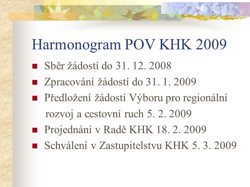 Harmonogram POV KHK 2009 Sběr žádostí do 31. 12. 2008 Zpracování žádostí do 31.