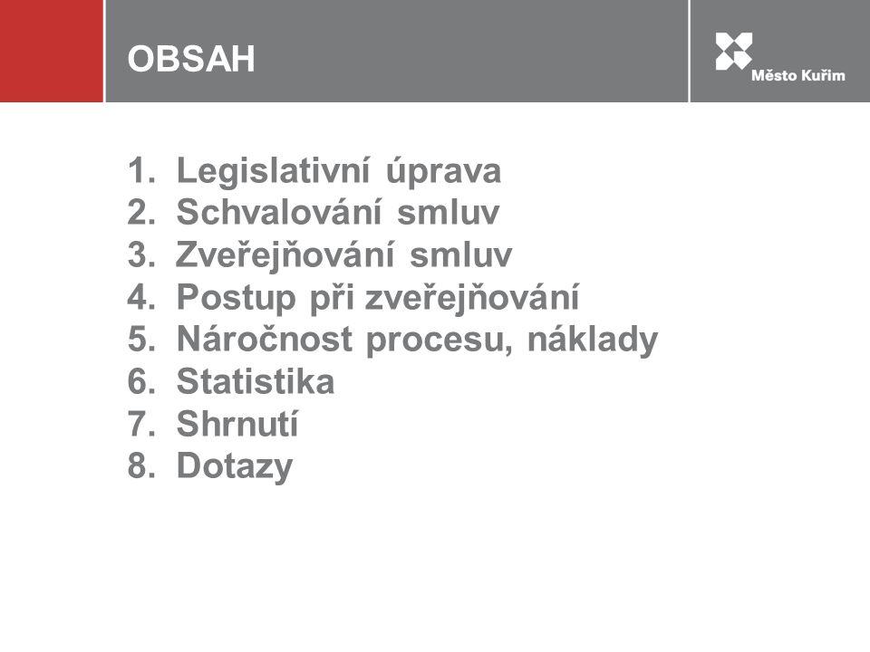 OBSAH 1.Legislativní úprava 2.Schvalování smluv 3.Zveřejňování smluv 4.Postup při zveřejňování 5.Náročnost procesu, náklady 6.Statistika 7.Shrnutí 8.D