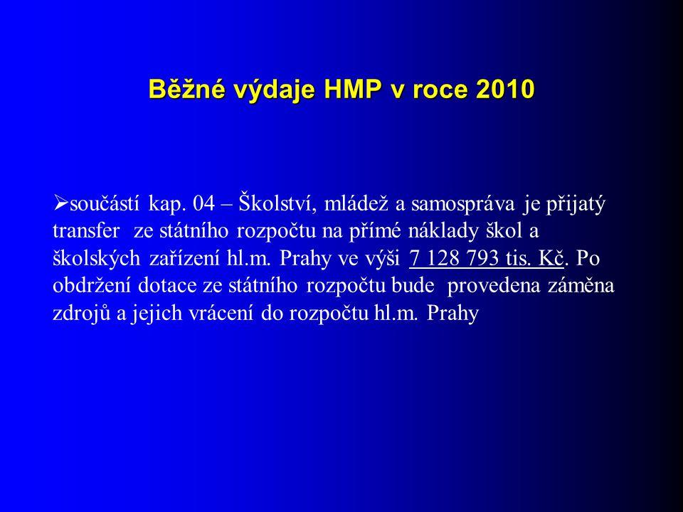 Běžné výdaje HMP v roce 2010  součástí kap.