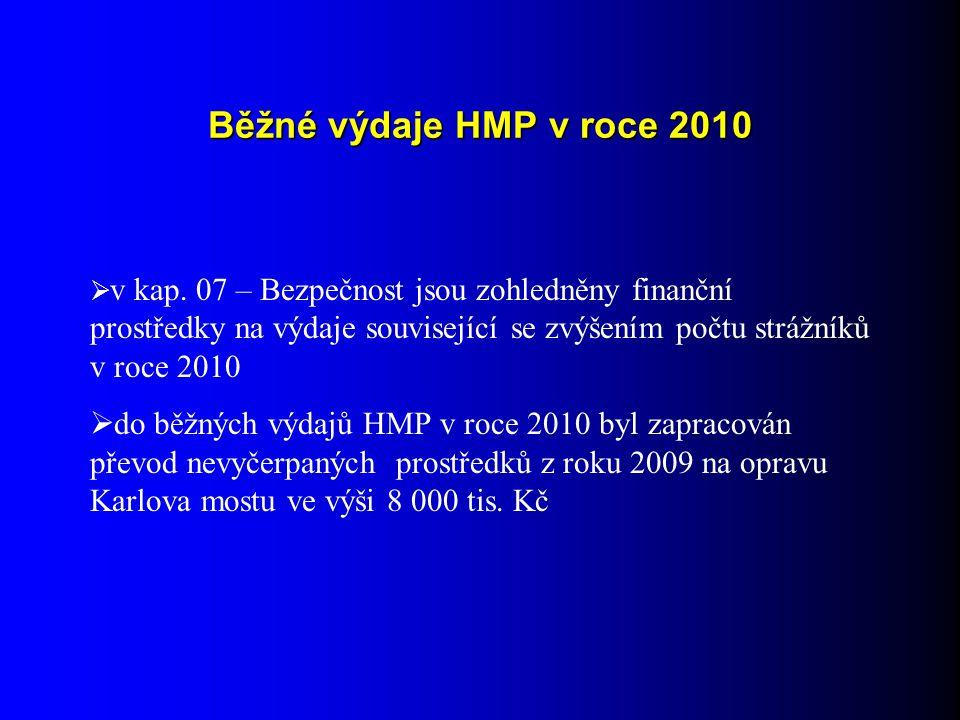 Běžné výdaje HMP v roce 2010  v kap.
