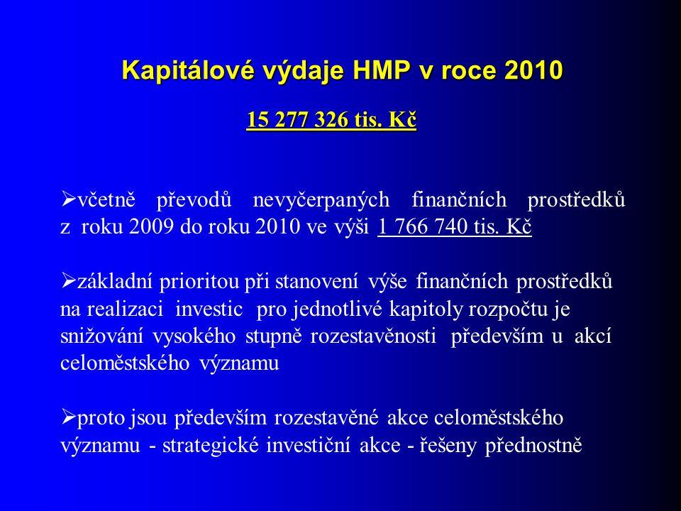 Kapitálové výdaje HMP v roce 2010 15 277 326 tis.