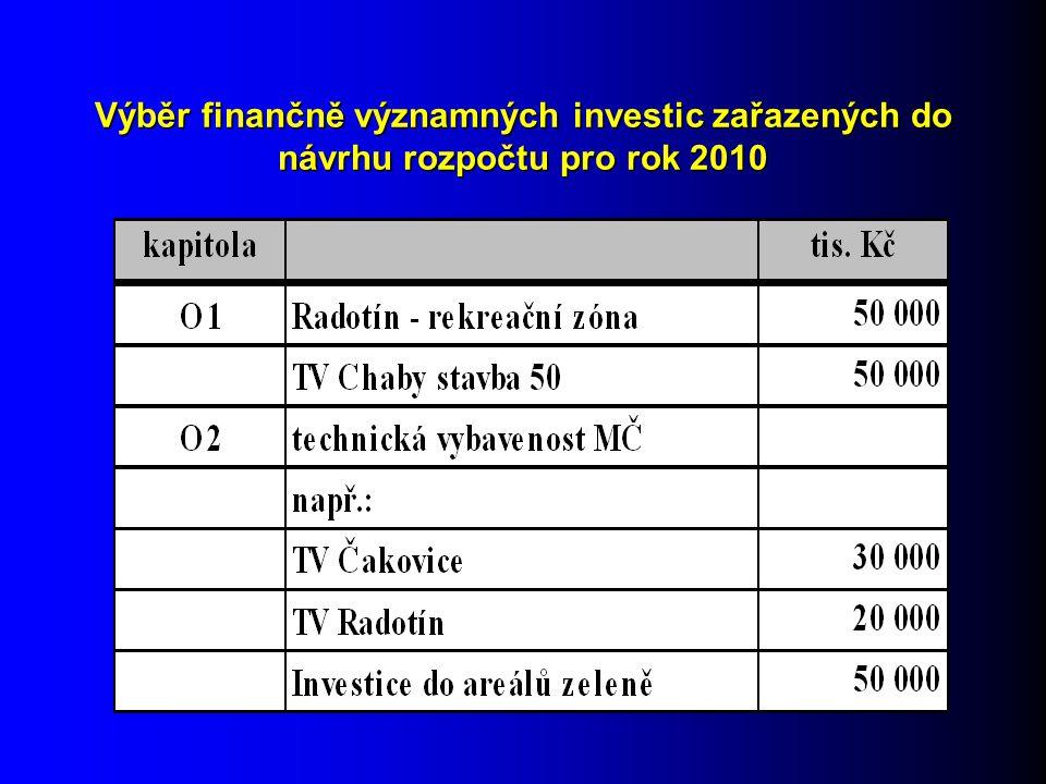 Výběr finančně významných investic zařazených do návrhu rozpočtu pro rok 2010