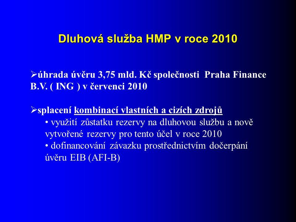Dluhová služba HMP v roce 2010  úhrada úvěru 3,75 mld.