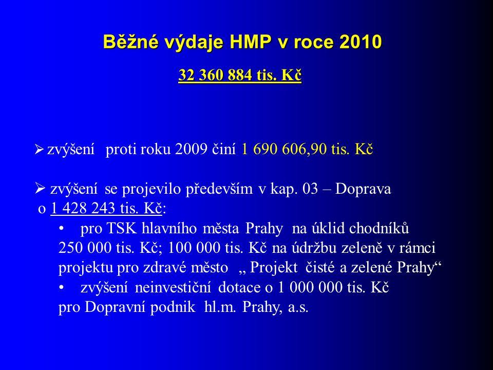 Běžné výdaje HMP v roce 2010 32 360 884 tis. Kč  zvýšení proti roku 2009 činí 1 690 606,90 tis.