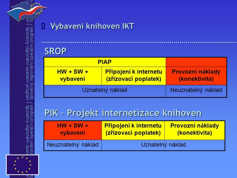 SROP Vybavení knihoven IKT  HW + SW + vybavení Připojení k internetu (zřizovací poplatek) Provozní náklady (konektivita) Neuznatelný nákladUznatelný náklad PIAP HW + SW + vybavení Připojení k internetu (zřizovací poplatek) Provozní náklady (konektivita) Uznatelný nákladNeuznatelný náklad PIK – Projekt internetizace knihoven