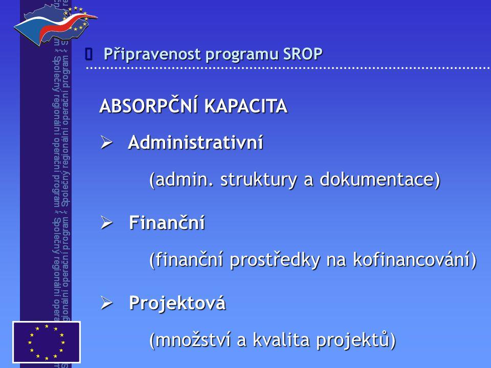 Připravenost programu SROP  ABSORPČNÍ KAPACITA  Administrativní (admin.