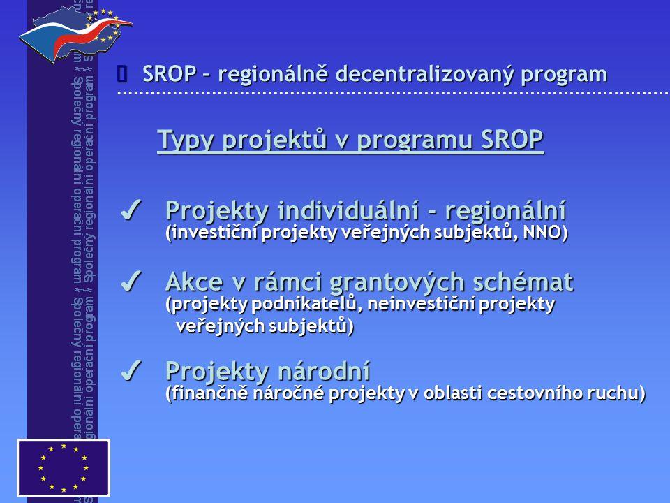  Typy projektů v programu SROP ✔ Projekty individuální - regionální (investiční projekty veřejných subjektů, NNO) ✔ Akce v rámci grantových schémat (projekty podnikatelů, neinvestiční projekty veřejných subjektů) veřejných subjektů) ✔ Projekty národní (finančně náročné projekty v oblasti cestovního ruchu)