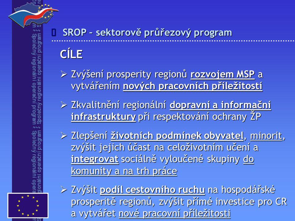 Děkujeme za pozornost Ministerstvo pro místní rozvoj Řídící orgán Společného regionálního operačního programu a Jednotného programového dokumentu Praha pro Cíl 2 Ing.