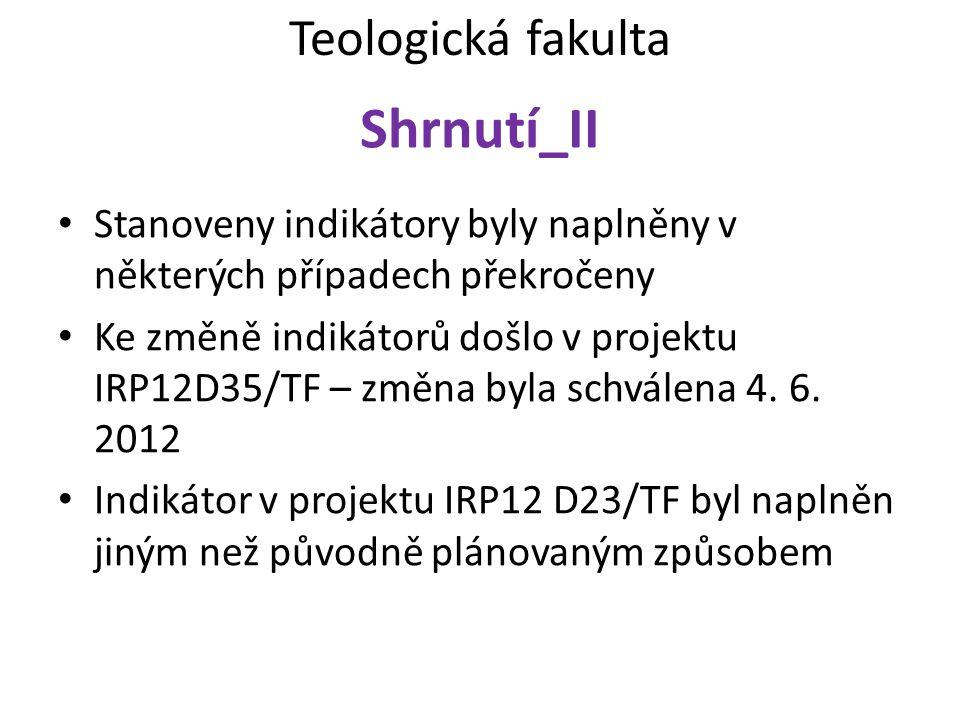 Teologická fakulta Shrnutí_II Stanoveny indikátory byly naplněny v některých případech překročeny Ke změně indikátorů došlo v projektu IRP12D35/TF – změna byla schválena 4.