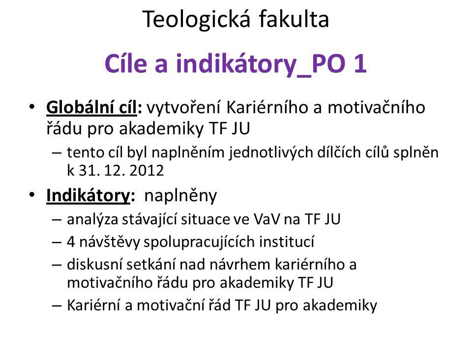 Teologická fakulta Cíle a indikátory_PO 1 Globální cíl: vytvoření Kariérního a motivačního řádu pro akademiky TF JU – tento cíl byl naplněním jednotlivých dílčích cílů splněn k 31.