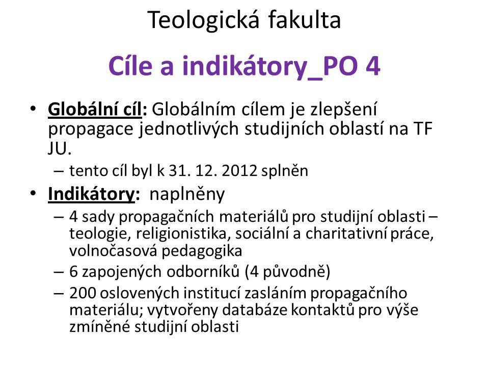 Teologická fakulta Cíle a indikátory_PO 4 Globální cíl: Globálním cílem je zlepšení propagace jednotlivých studijních oblastí na TF JU.