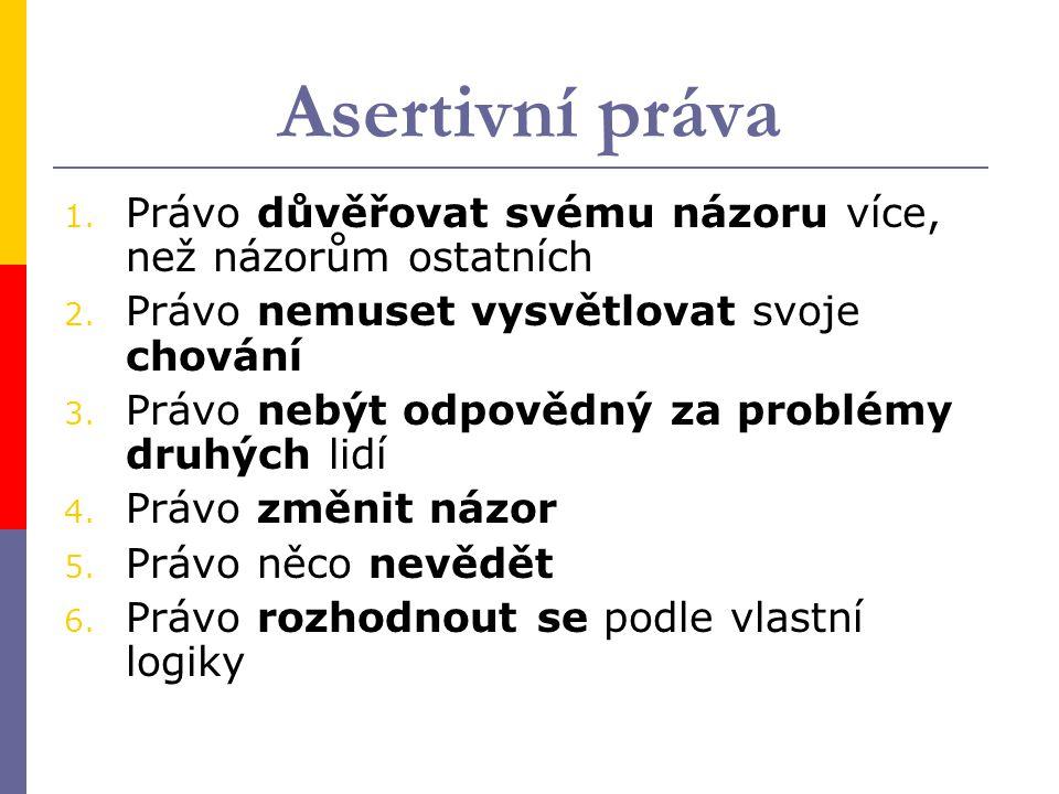 Asertivní práva 1. Právo důvěřovat svému názoru více, než názorům ostatních 2. Právo nemuset vysvětlovat svoje chování 3. Právo nebýt odpovědný za pro