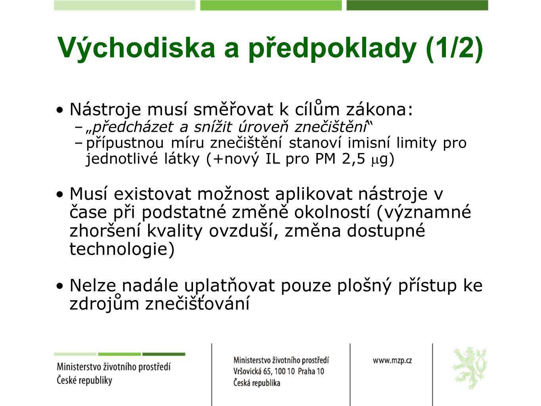 """Východiska a předpoklady (1/2) Nástroje musí směřovat k cílům zákona: –""""předcházet a snížit úroveň znečištění –přípustnou míru znečištění stanoví imisní limity pro jednotlivé látky (+nový IL pro PM 2,5 g) Musí existovat možnost aplikovat nástroje v čase při podstatné změně okolností (významné zhoršení kvality ovzduší, změna dostupné technologie) Nelze nadále uplatňovat pouze plošný přístup ke zdrojům znečišťování"""