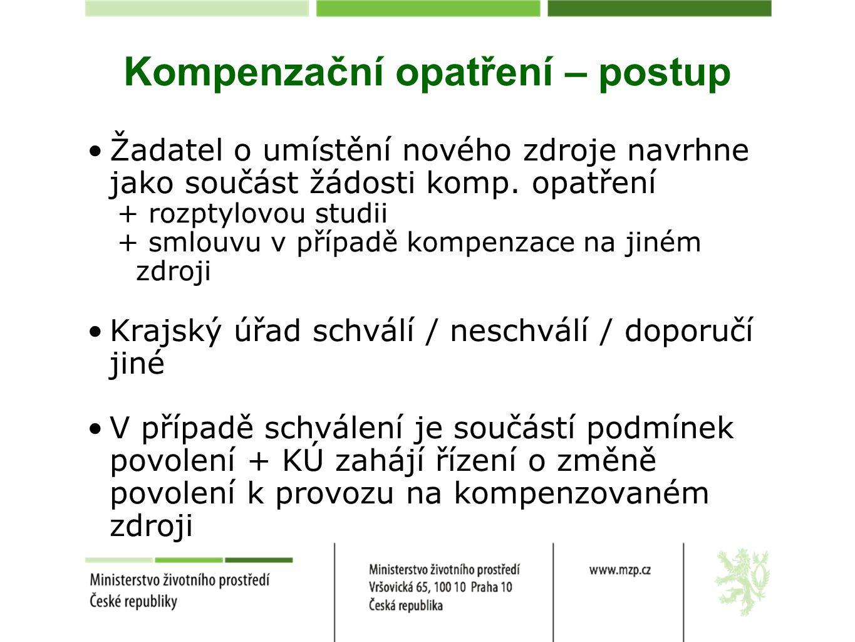 Kompenzační opatření – postup Žadatel o umístění nového zdroje navrhne jako součást žádosti komp.