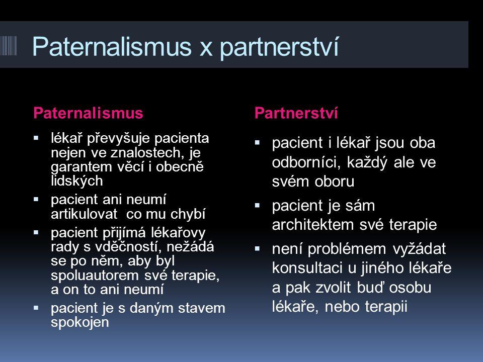 Paternalismus x partnerství PaternalismusPartnerství  lékař převyšuje pacienta nejen ve znalostech, je garantem věcí i obecně lidských  pacient ani neumí artikulovat co mu chybí  pacient přijímá lékařovy rady s vděčností, nežádá se po něm, aby byl spoluautorem své terapie, a on to ani neumí  pacient je s daným stavem spokojen  pacient i lékař jsou oba odborníci, každý ale ve svém oboru  pacient je sám architektem své terapie  není problémem vyžádat konsultaci u jiného lékaře a pak zvolit buď osobu lékaře, nebo terapii